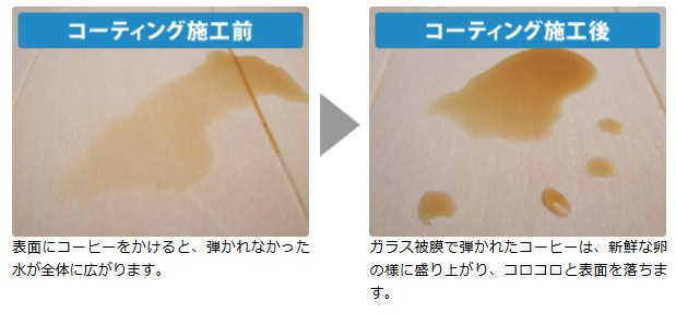nano-before-after
