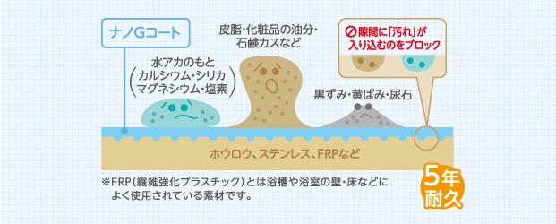nano-image1
